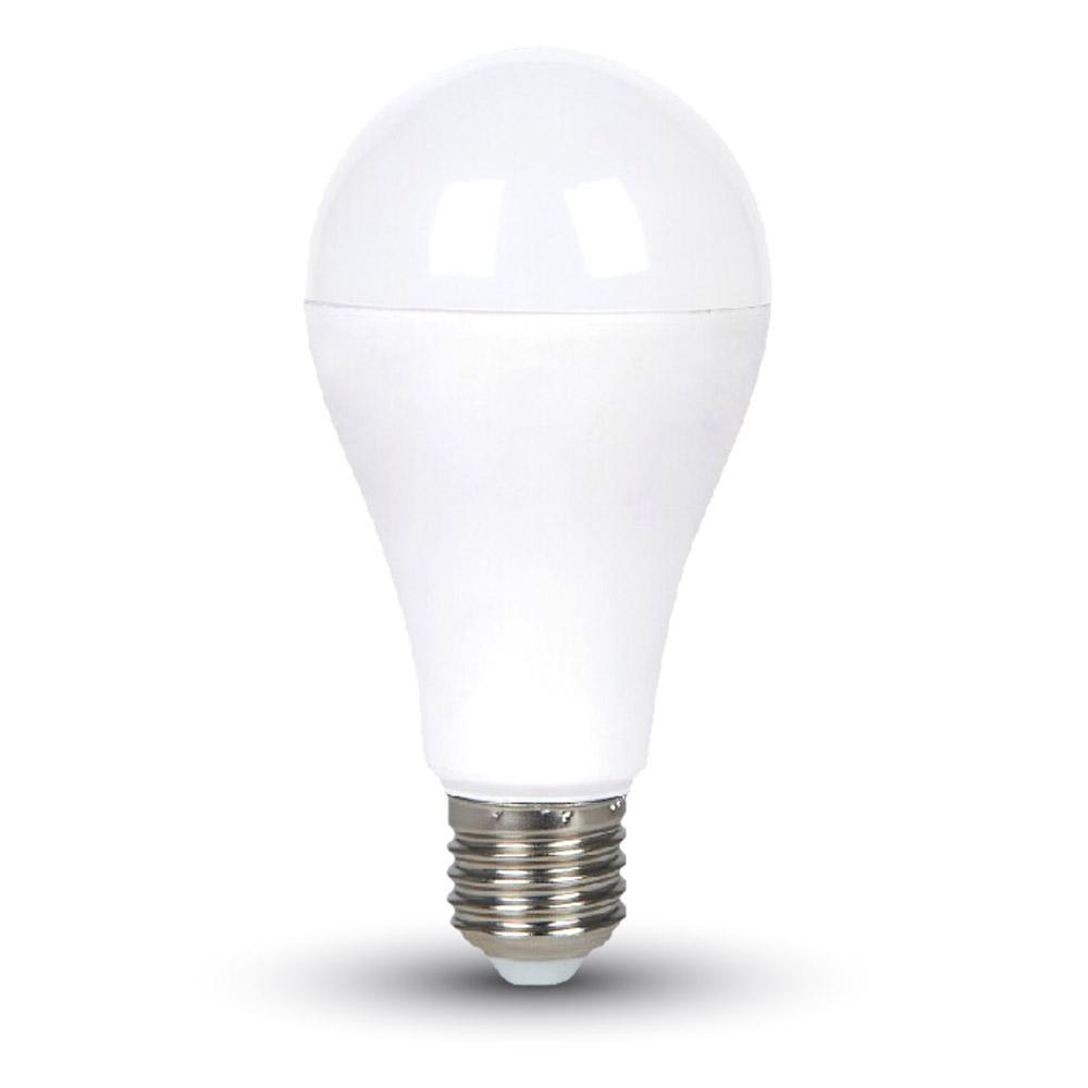 Bombilla LED de Alta Calidad E27