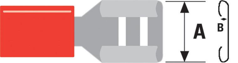 Terminal Rojo Valueline
